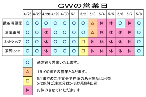 GWの営業