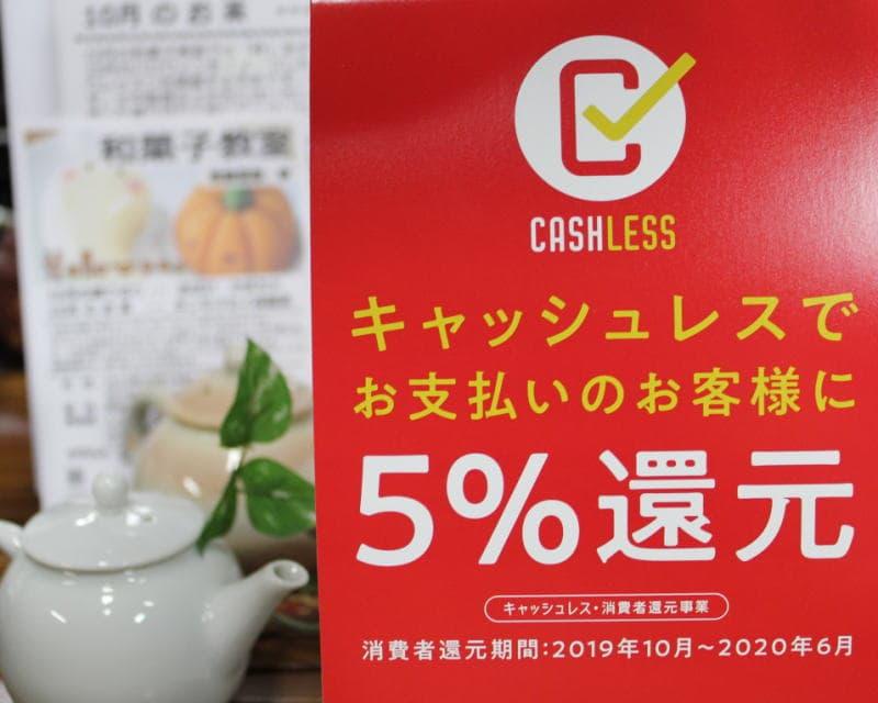 消費増税とキャッシュレス決済